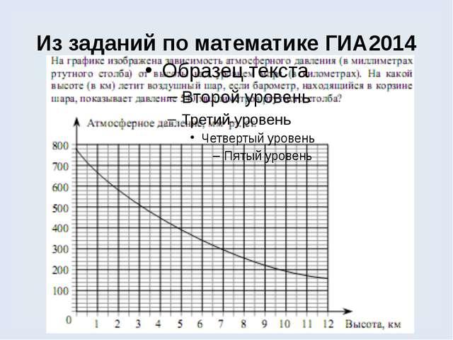 Из заданий по математике ГИА2014
