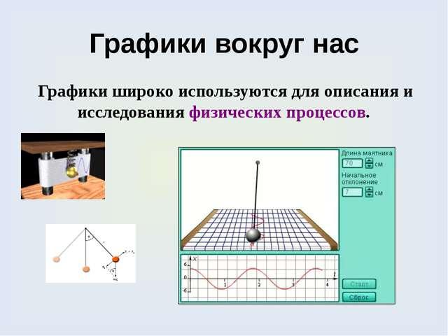 Графики вокруг нас Графики широко используются для описания и исследования фи...