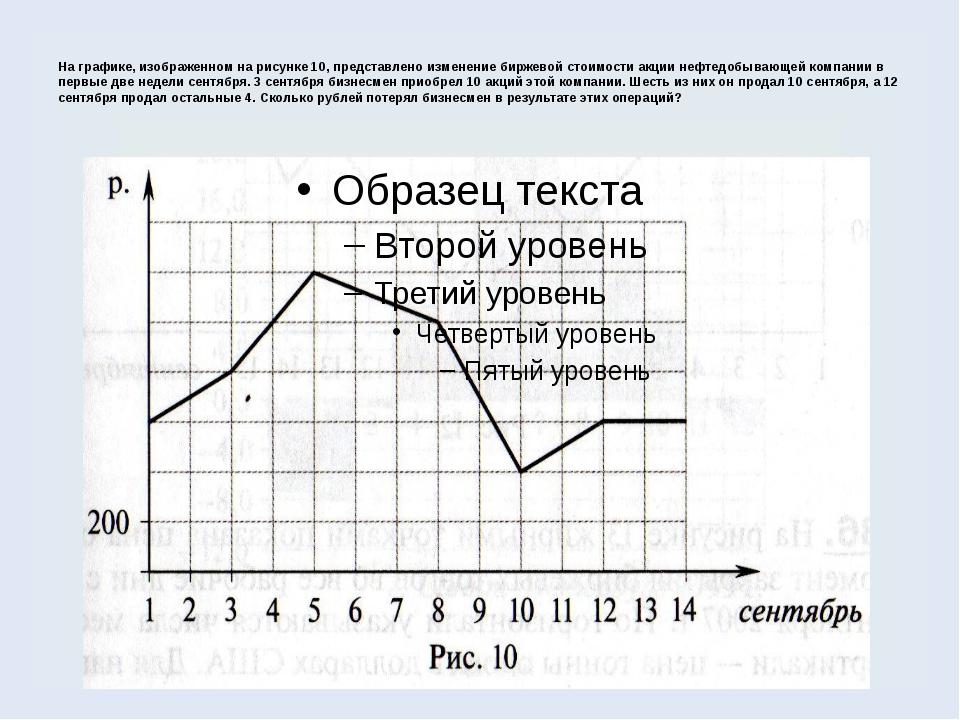 На графике, изображенном на рисунке 10, представлено изменение биржевой стоим...