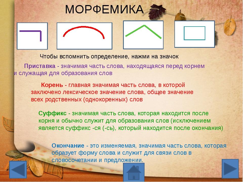 МОРФЕМИКА Приставка - значимая часть слова, находящаяся перед корнем и...