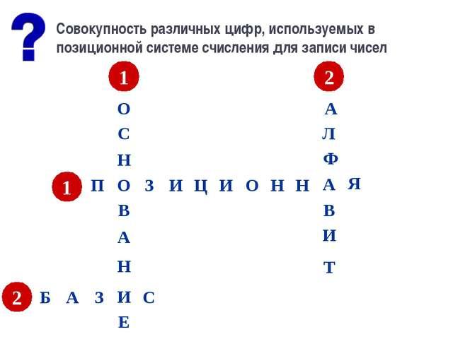 Совокупность различных цифр, используемых в позиционной системе счисления для...