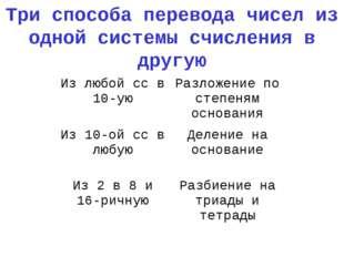 Три способа перевода чисел из одной системы счисления в другую Из любой сс в
