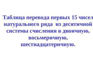 Таблица перевода первых 15 чисел натурального ряда из десятичной системы счис