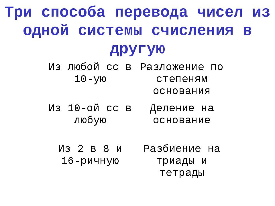 Три способа перевода чисел из одной системы счисления в другую Из любой сс в...