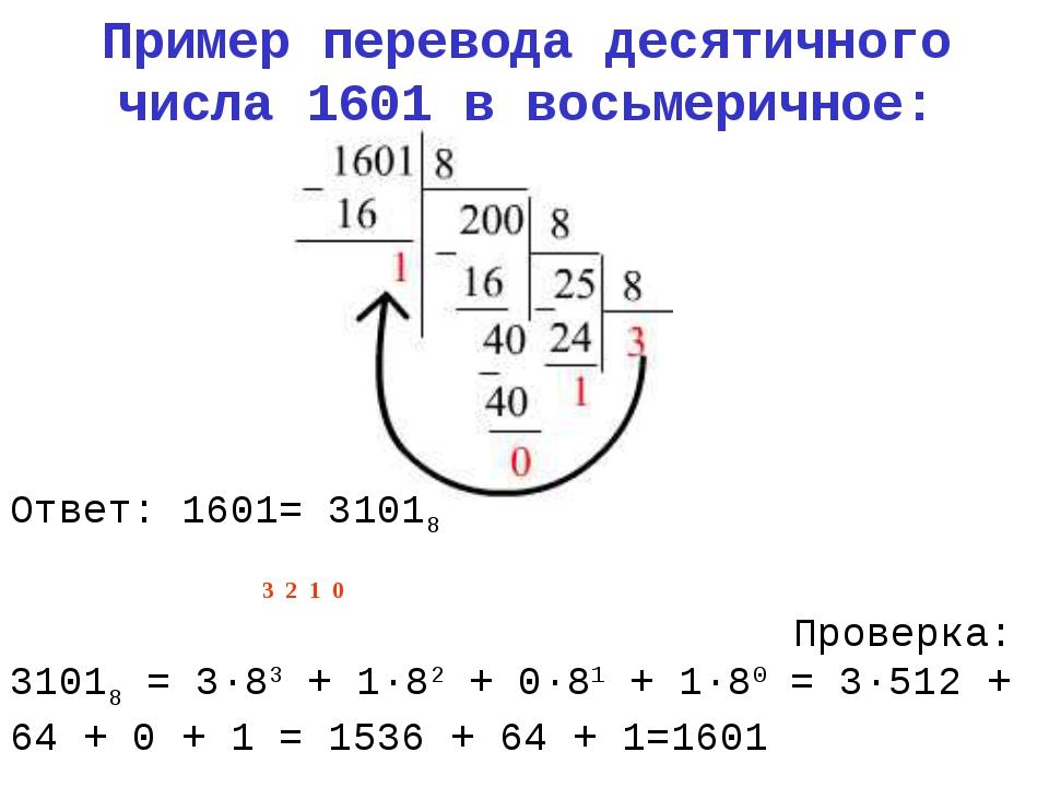 Пример перевода десятичного числа 1601 в восьмеричное: Ответ: 1601= 31018 3 2...