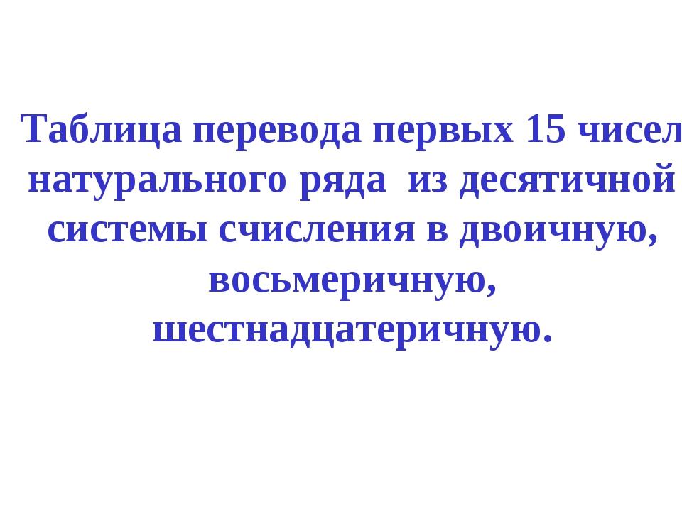Таблица перевода первых 15 чисел натурального ряда из десятичной системы счис...
