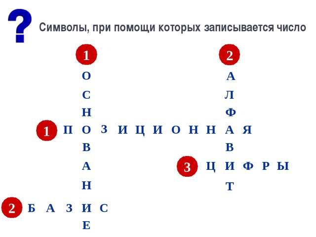 Символы, при помощи которых записывается число 1 П О З И Ц И О Н Н А Я 2 А Б...
