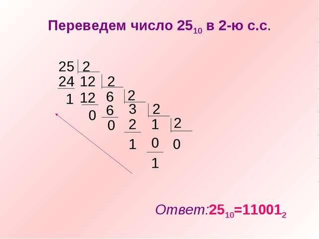 Переведем число 2510 в 2-ю с.с. 25 2 24 12 1 2 6 12 2 3 6 2 1 2 2 0 0 0 0 1 1...
