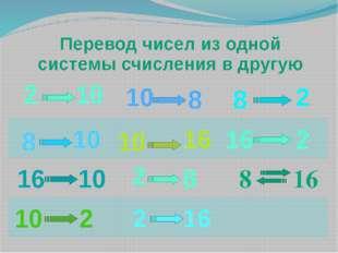 Перевод чисел из одной системы счисления в другую 8 16 2 10 8 10 16 10 2 10 1