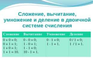 Перевод шестнадцатеричного числа в двоичное Для перевода шестнадцатеричного ч