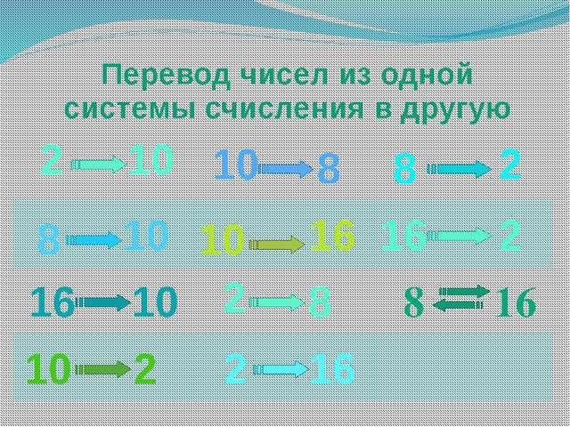 Перевод чисел из одной системы счисления в другую 8 16 2 10 8 10 16 10 2 10 1...
