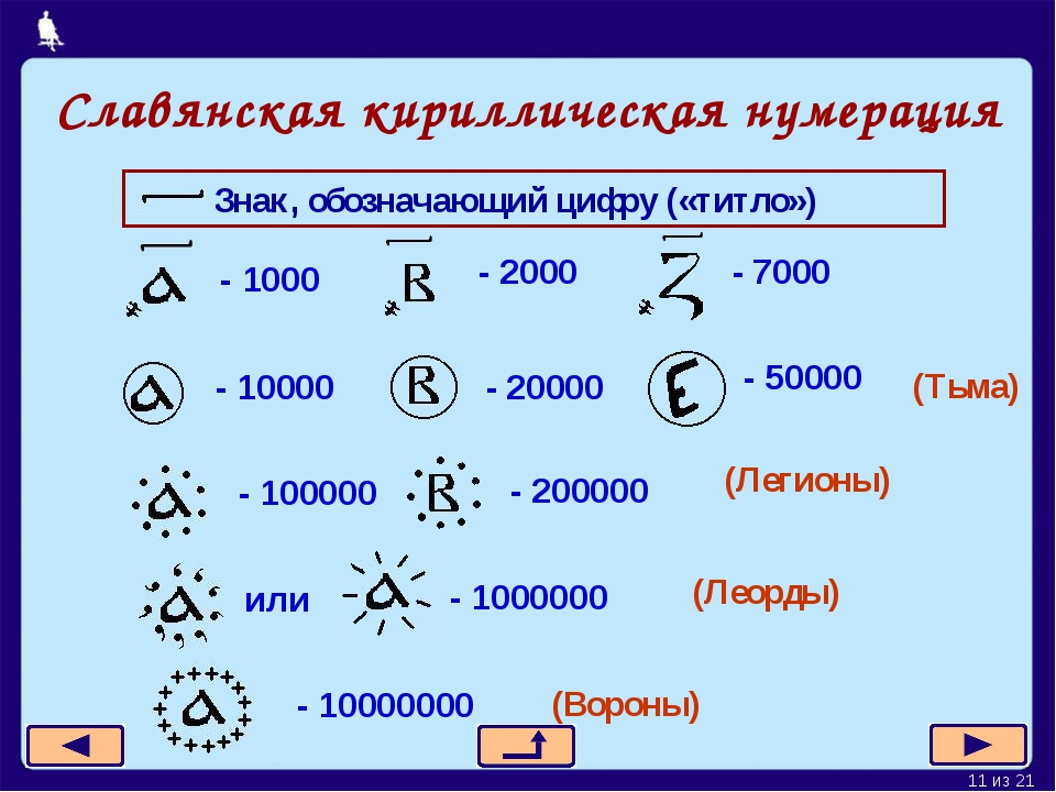 Славянская кириллическая нумерация Знак, обозначающий цифру («титло») - 1000...