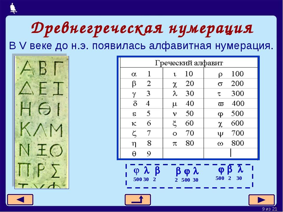 Древнегреческая нумерация В V веке до н.э. появилась алфавитная нумерация. Мо...