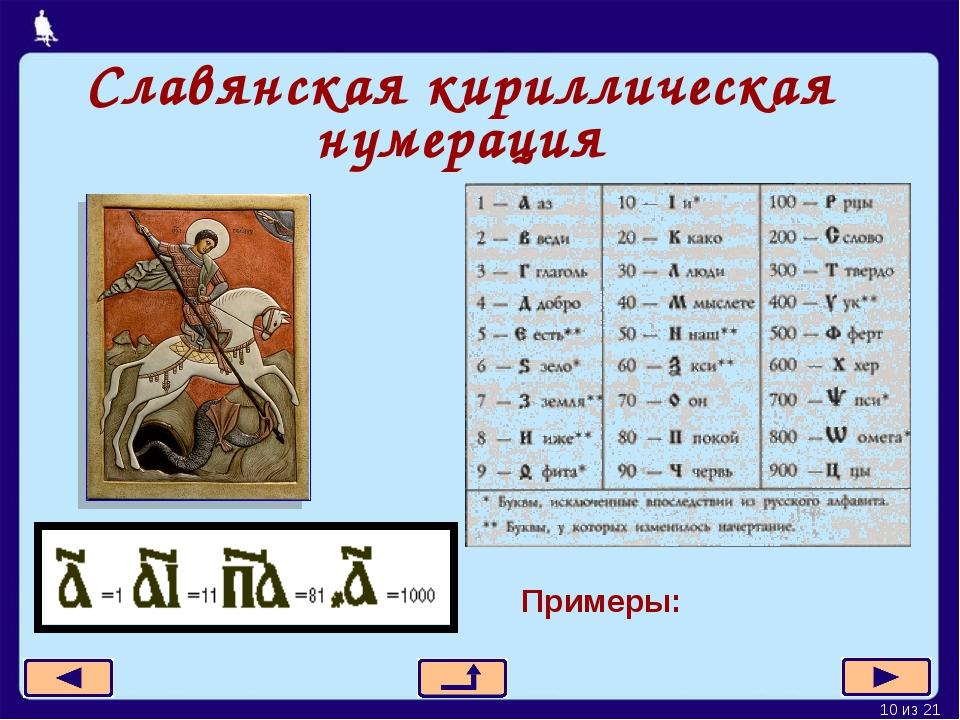 Славянская кириллическая нумерация Примеры: Москва, 2006 г. * из 21