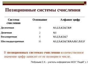Позиционные системы счисления В позиционных системах счисления количественное