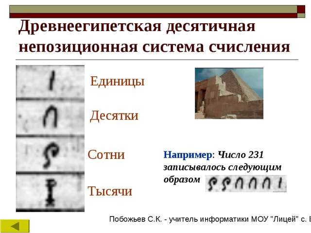 Древнеегипетская десятичная непозиционная система счисления Единицы Десятки С...