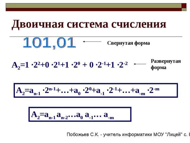 Двоичная система счисления Свернутая форма А2=1 ·22+0 ·21+1 ·20 + 0 ·2-1+1 ·2...