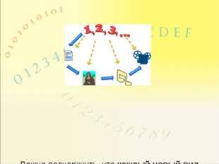 Эволюция представления видов информации в компьютере: