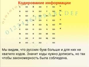 Кодирование информации Мы видим, что русских букв больше и для них не хватило