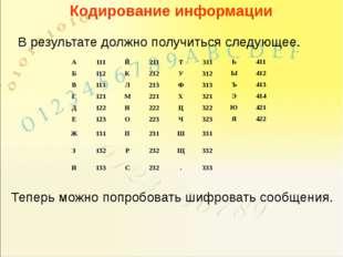 Кодирование информации В результате должно получиться следующее. Теперь можно