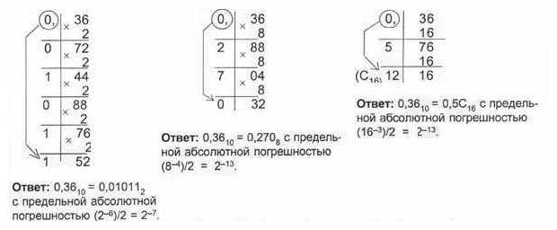 http://www.kbsu.ru/~book/theory/chapter4/2.jpg