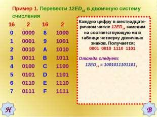 Пример 1. Перевести 12ED16 в двоичную систему счисления Каждую цифру в шестна