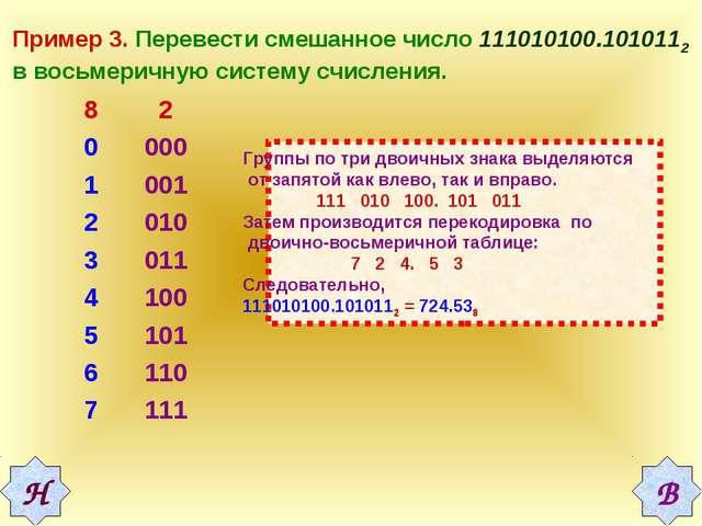 Пример 3. Перевести смешанное число 111010100.1010112 в восьмеричную систему...