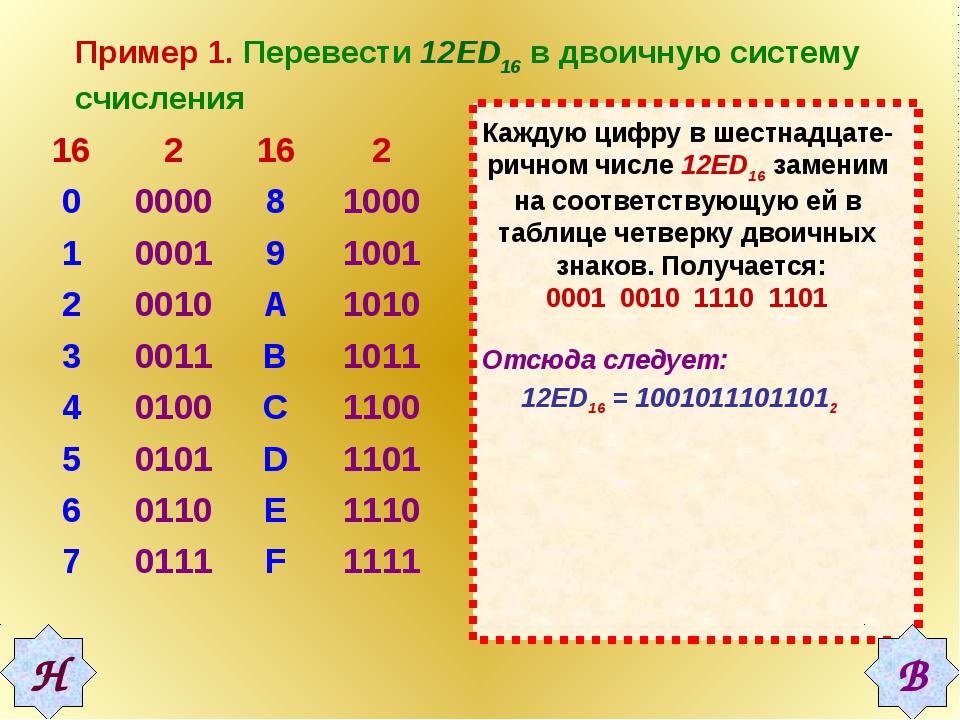 Пример 1. Перевести 12ED16 в двоичную систему счисления Каждую цифру в шестна...