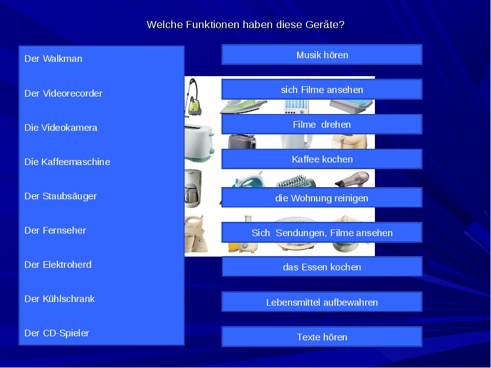 Welche Funktionen haben diese Geräte? Der Walkman Der Videorecorder Die Video...