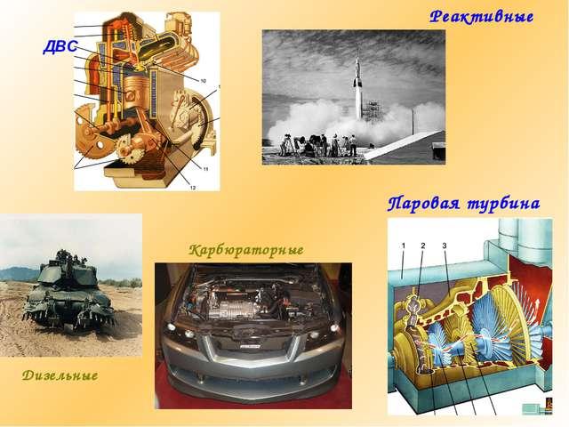 ДВС Карбюраторные Дизельные Реактивные Паровая турбина