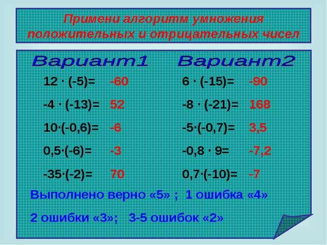 Алгебра шпаргалка действия числами и положительными с отрицательными