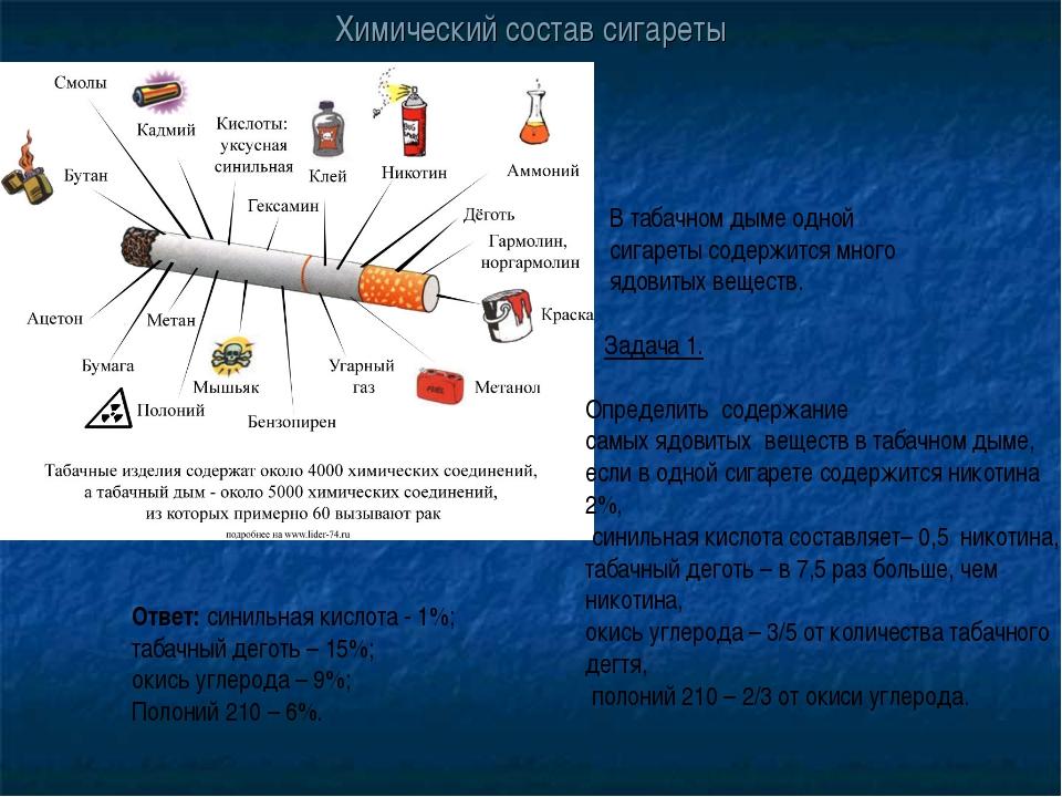 Химический состав сигареты В табачном дыме одной сигареты содержится много яд...