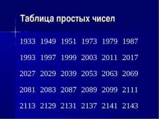 Таблица простых чисел 193319491951197319791987 19931997199920032011