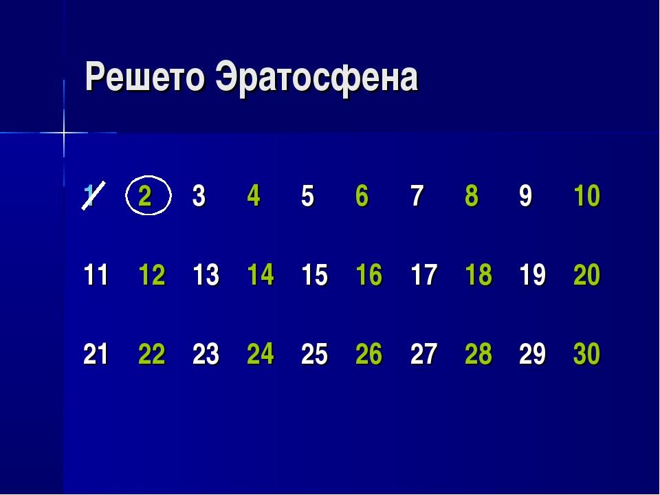 Решето Эратосфена 12345678910 11121314151617181920 212223...