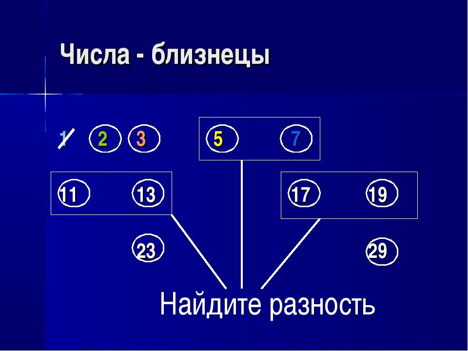 Числа - близнецы Найдите разность 12357 11131719 23...