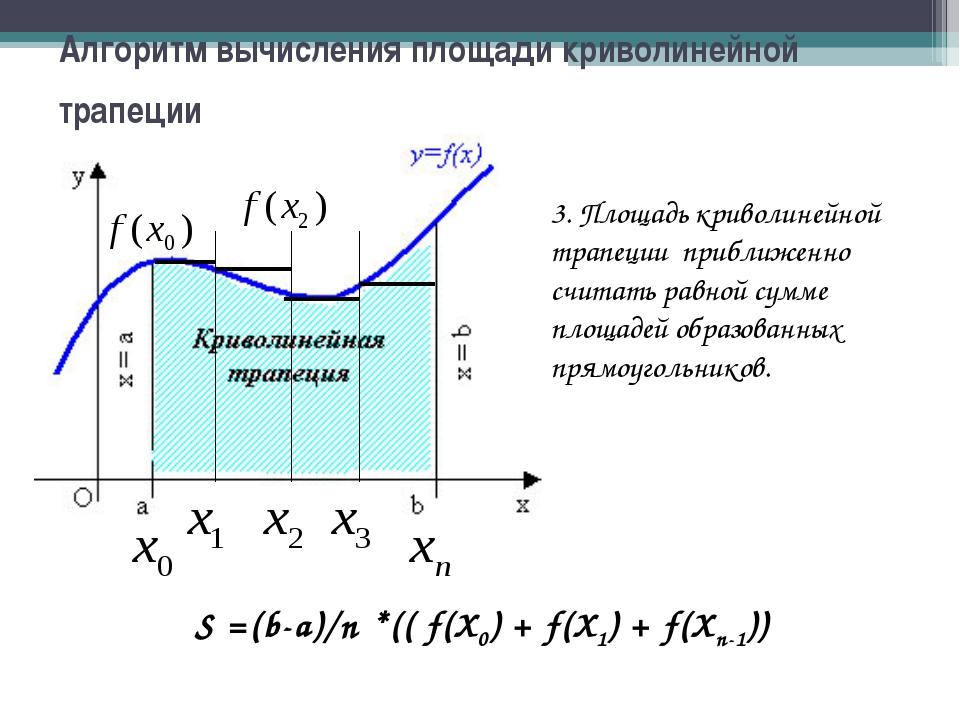 Алгоритм вычисления площади криволинейной трапеции 3. Площадь криволинейной т...
