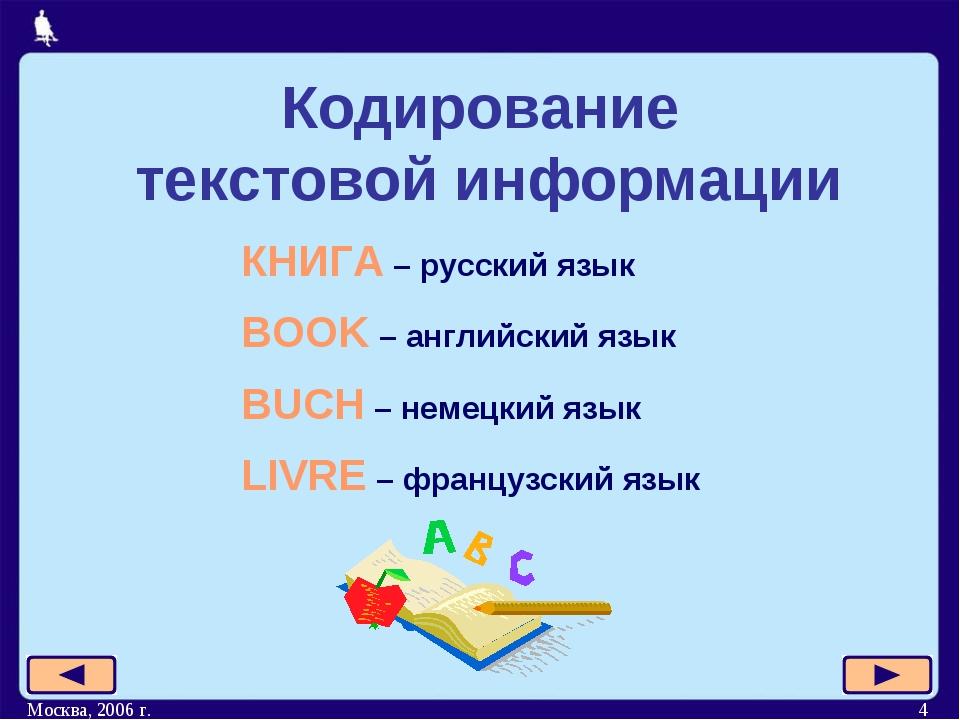 5 класс информатика.как составить ребус для одного из следующих слов:информация