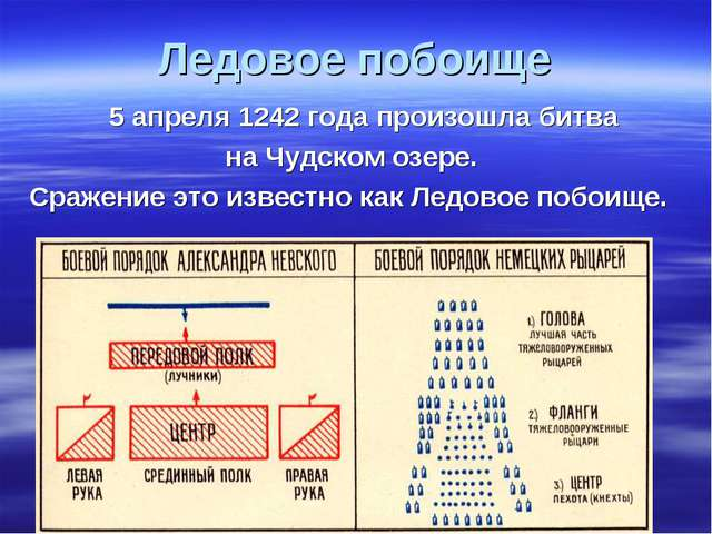 Ледовое побоище 5 апреля 1242 года произошла битва на Чудском озере. Сражение...