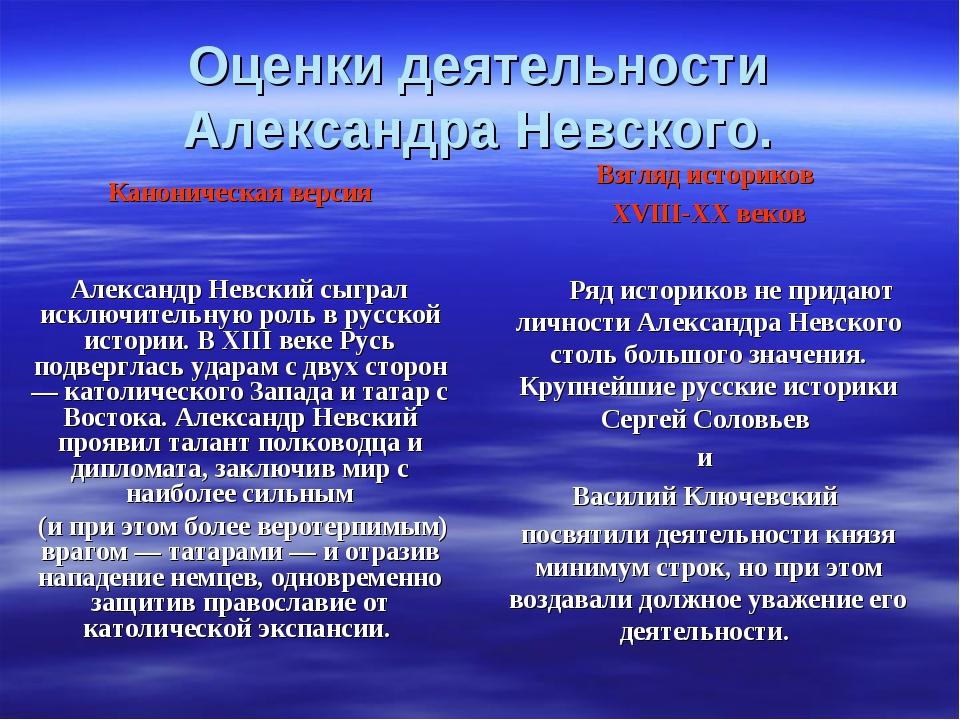 Оценки деятельности Александра Невского. Каноническая версия Александр Невски...