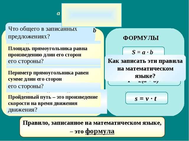 Как найти площадь прямоугольника, если известны его стороны? Как найти периме...