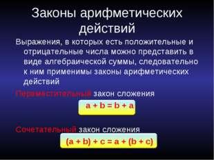 Соловьева Н.Л. МОУ СОШ №47, г.Калининград Законы арифметических действий Выра