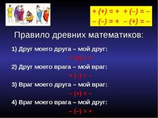 Соловьева Н.Л. МОУ СОШ №47, г.Калининград Правило древних математиков: 1) Дру