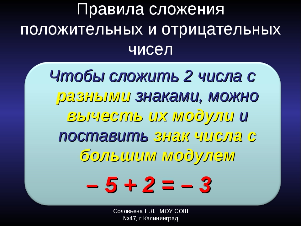Соловьева Н.Л. МОУ СОШ №47, г.Калининград Правила сложения положительных и от...