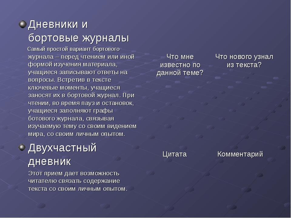 Дневники и бортовые журналы Самый простой вариант бортового журнала – перед ч...