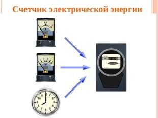 Счетчик электрической энергии