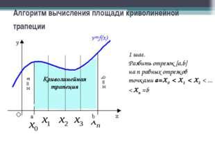 Алгоритм вычисления площади криволинейной трапеции 1 шаг. Разбить отрезок [а,