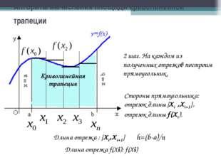 Алгоритм вычисления площади криволинейной трапеции 2 шаг. На каждом из получе