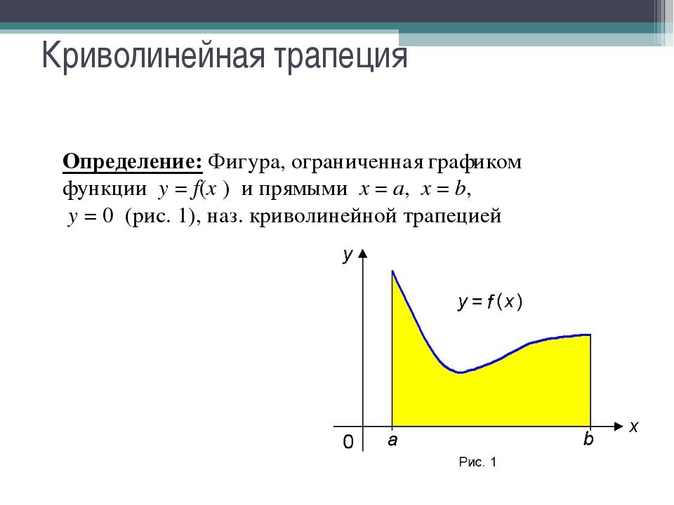 Криволинейная трапеция Определение: Фигура, ограниченная графиком функции y...