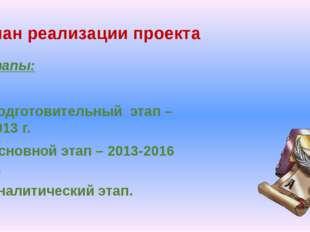 План реализации проекта Этапы: Подготовительный этап –2013 г. Основной этап –