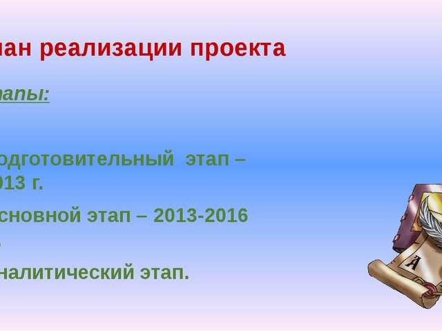 План реализации проекта Этапы: Подготовительный этап –2013 г. Основной этап –...